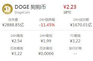狗狗币什么平台可以买?国内正规狗狗币交易平台